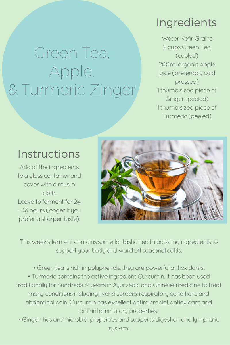 Green Tea, Apple, & Turmeric Zinger